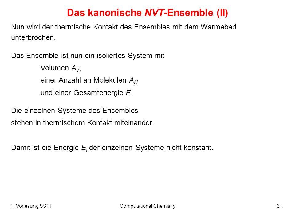 Das kanonische NVT-Ensemble (II)