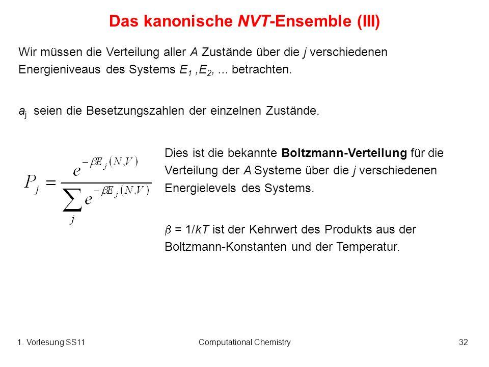 Das kanonische NVT-Ensemble (III)
