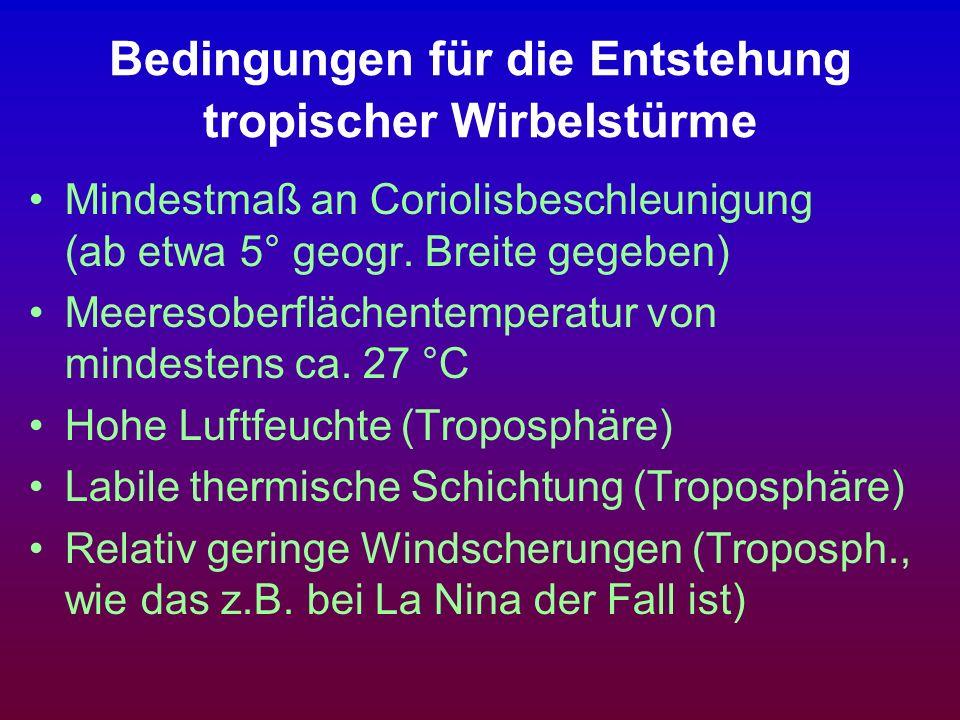 Bedingungen für die Entstehung tropischer Wirbelstürme