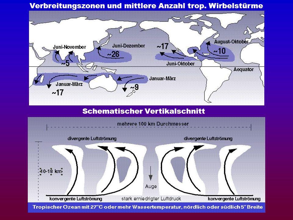 Verbreitungszonen und mittlere Anzahl trop. Wirbelstürme