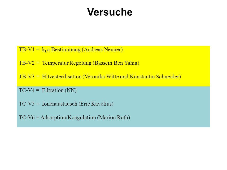Versuche TB-V1 = kLa Bestimmung (Andreas Neuner)