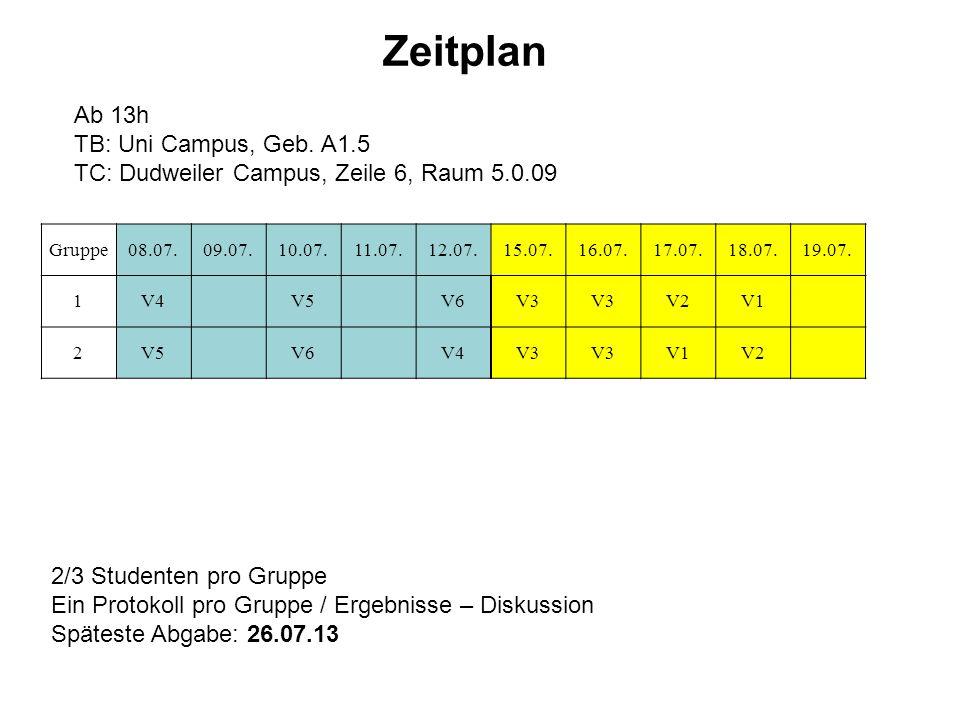 Zeitplan Ab 13h TB: Uni Campus, Geb. A1.5