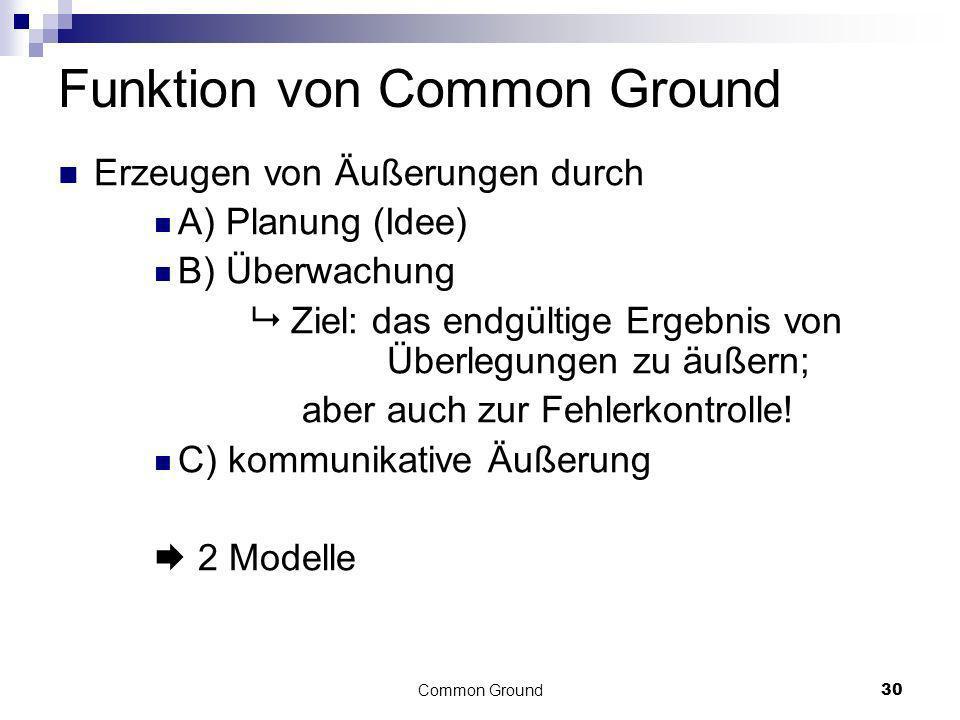 Funktion von Common Ground
