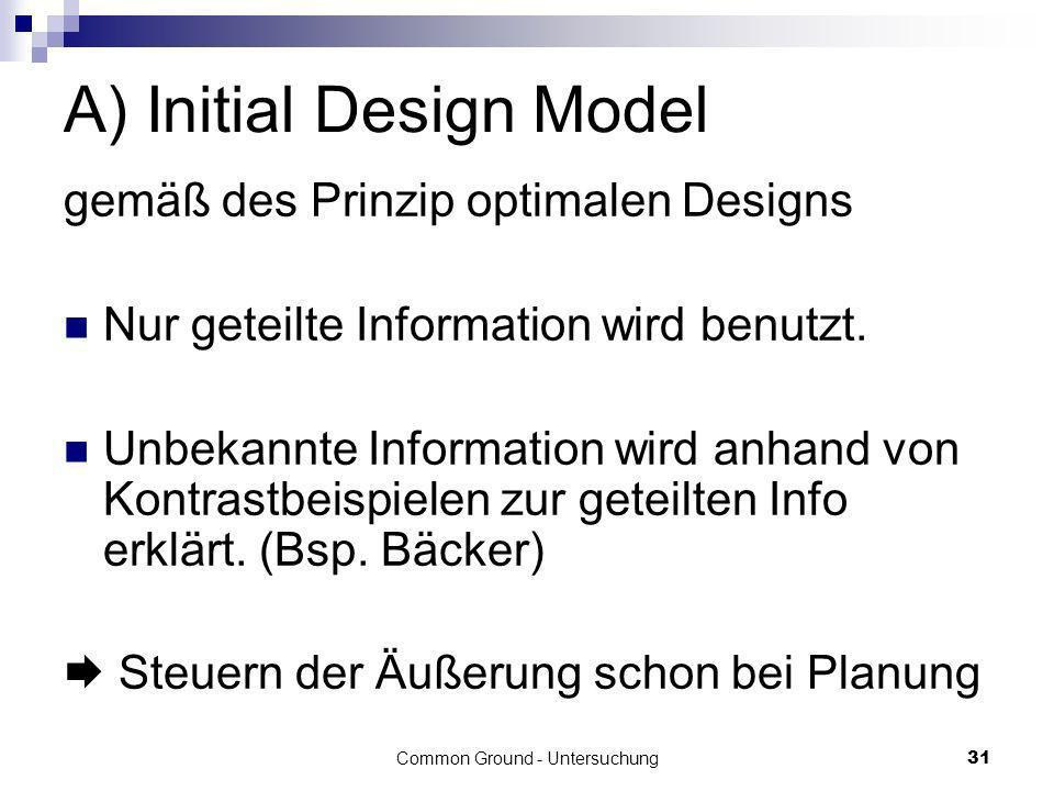 A) Initial Design Model