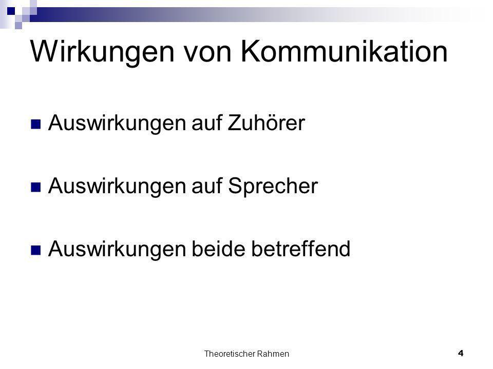 Wirkungen von Kommunikation