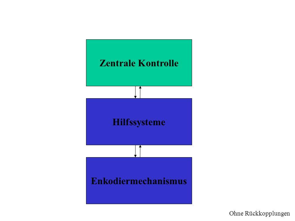 Zentrale Kontrolle Hilfssysteme Enkodiermechanismus