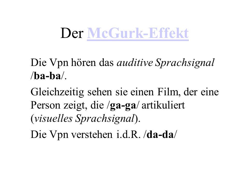 Der McGurk-Effekt Die Vpn hören das auditive Sprachsignal /ba-ba/.
