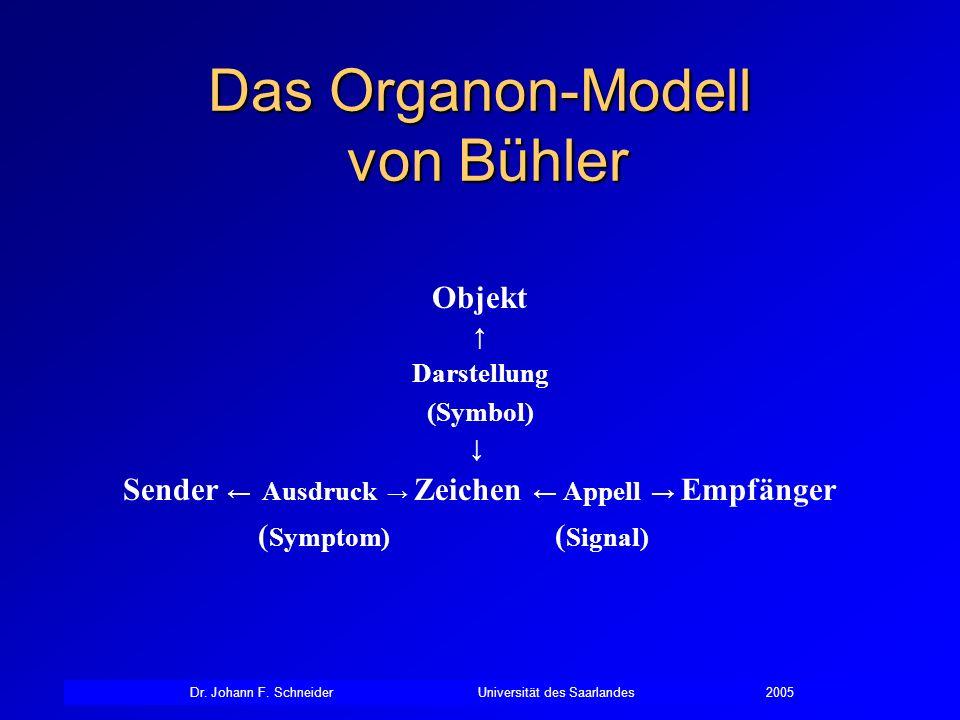 Das Organon-Modell von Bühler