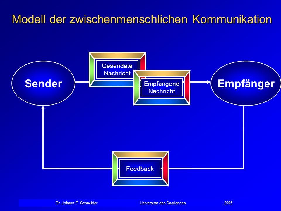 Modell der zwischenmenschlichen Kommunikation