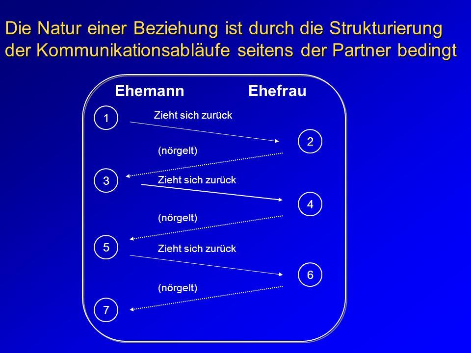 Die Natur einer Beziehung ist durch die Strukturierung der Kommunikationsabläufe seitens der Partner bedingt