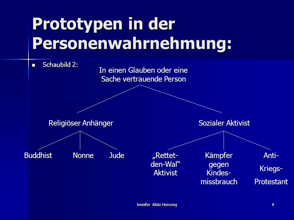 Prototypen in der Personenwahrnehmung: