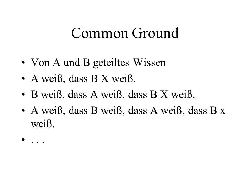 Common Ground Von A und B geteiltes Wissen A weiß, dass B X weiß.