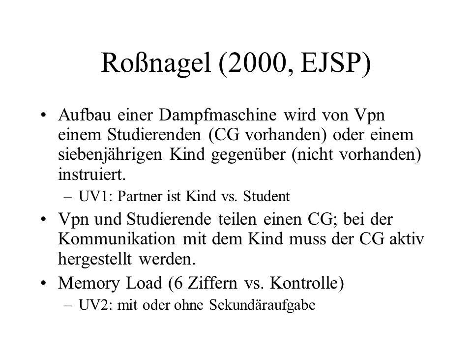 Roßnagel (2000, EJSP)