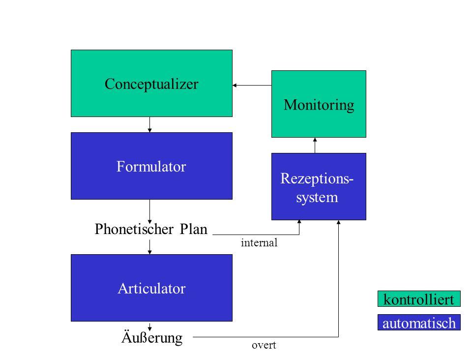 Conceptualizer Monitoring Formulator Rezeptions- system