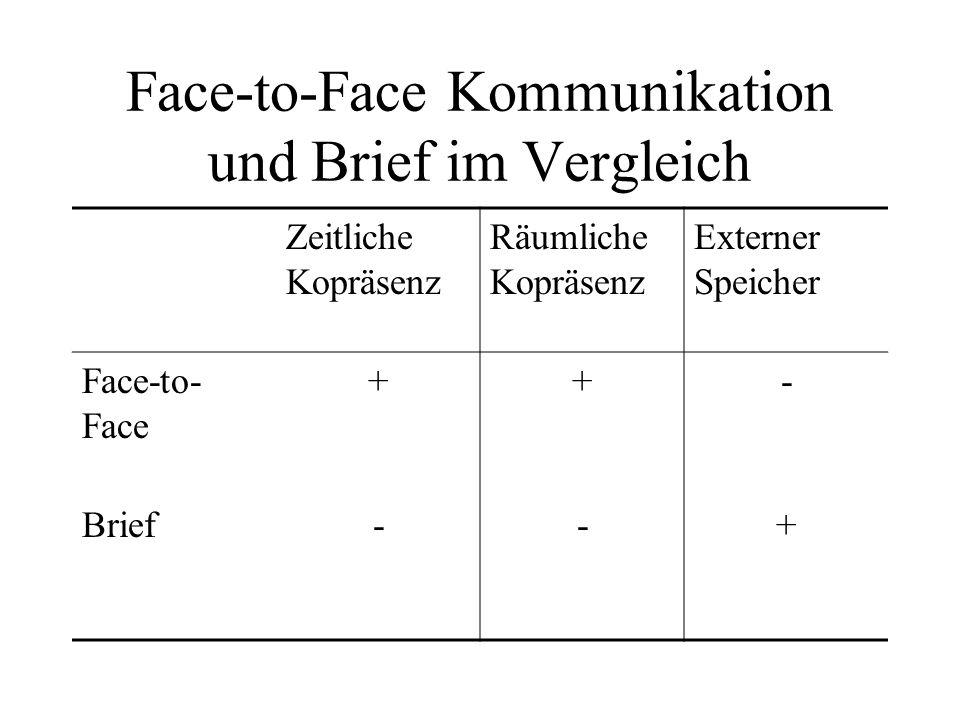 Face-to-Face Kommunikation und Brief im Vergleich