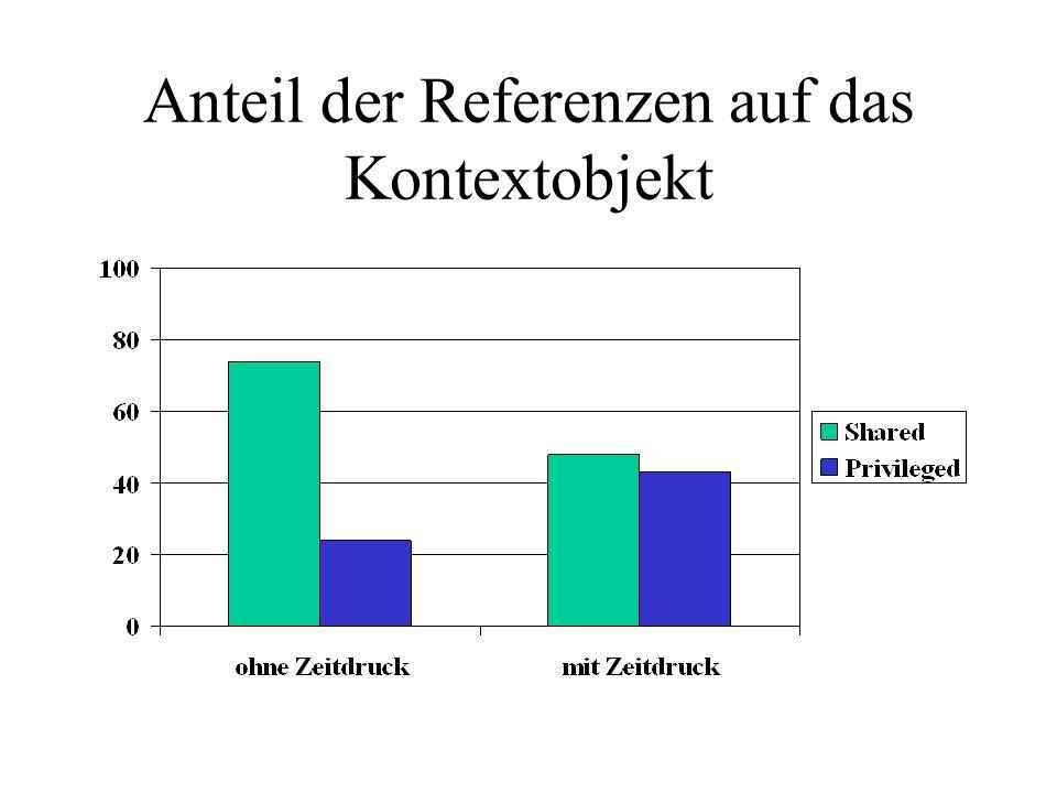 Anteil der Referenzen auf das Kontextobjekt