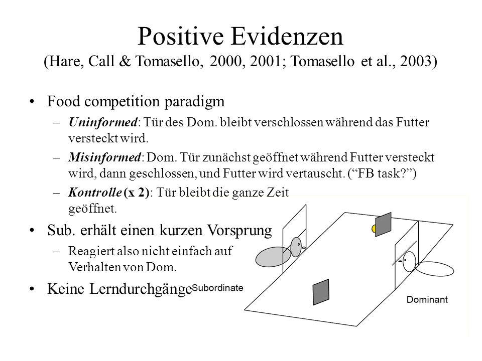 Positive Evidenzen (Hare, Call & Tomasello, 2000, 2001; Tomasello et al., 2003)