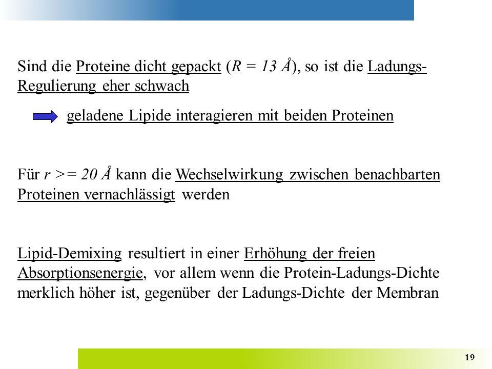 Sind die Proteine dicht gepackt (R = 13 Å), so ist die Ladungs-Regulierung eher schwach