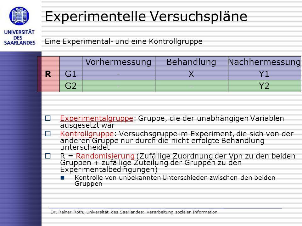 Experimentelle Versuchspläne