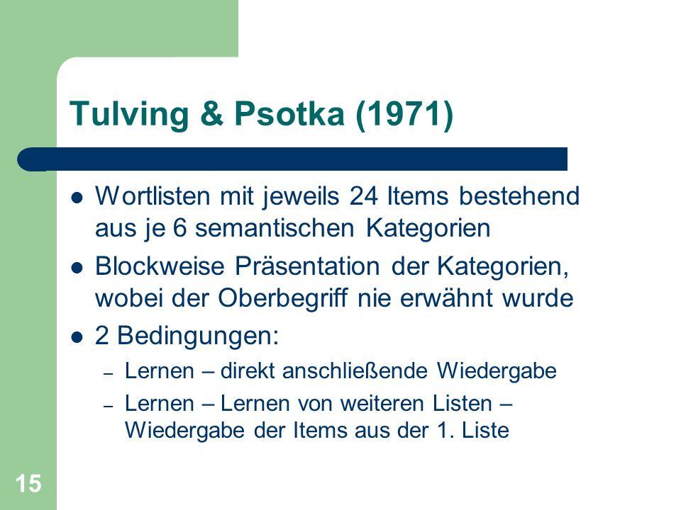 Tulving & Psotka (1971)Wortlisten mit jeweils 24 Items bestehend aus je 6 semantischen Kategorien.