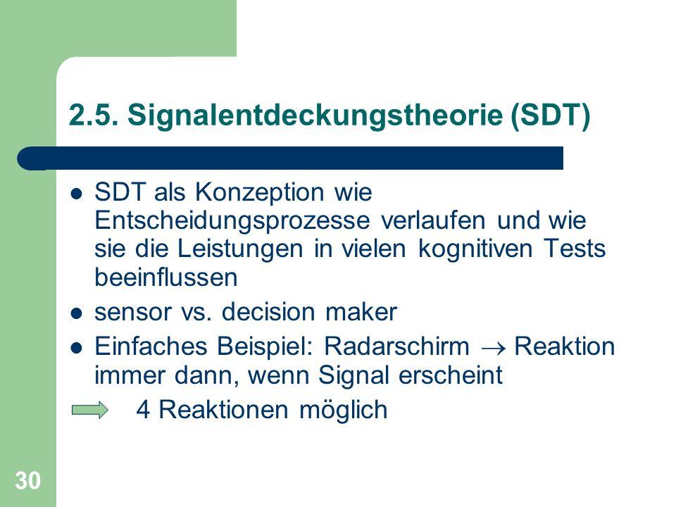 2.5. Signalentdeckungstheorie (SDT)