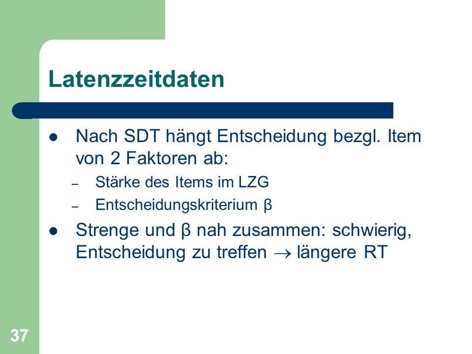 Latenzzeitdaten Nach SDT hängt Entscheidung bezgl. Item von 2 Faktoren ab: Stärke des Items im LZG.