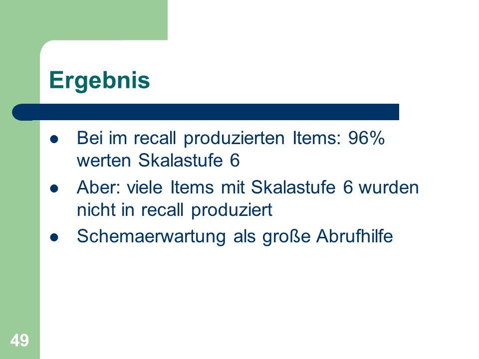 Ergebnis Bei im recall produzierten Items: 96% werten Skalastufe 6
