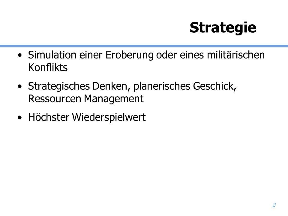 Strategie Simulation einer Eroberung oder eines militärischen Konflikts. Strategisches Denken, planerisches Geschick, Ressourcen Management.