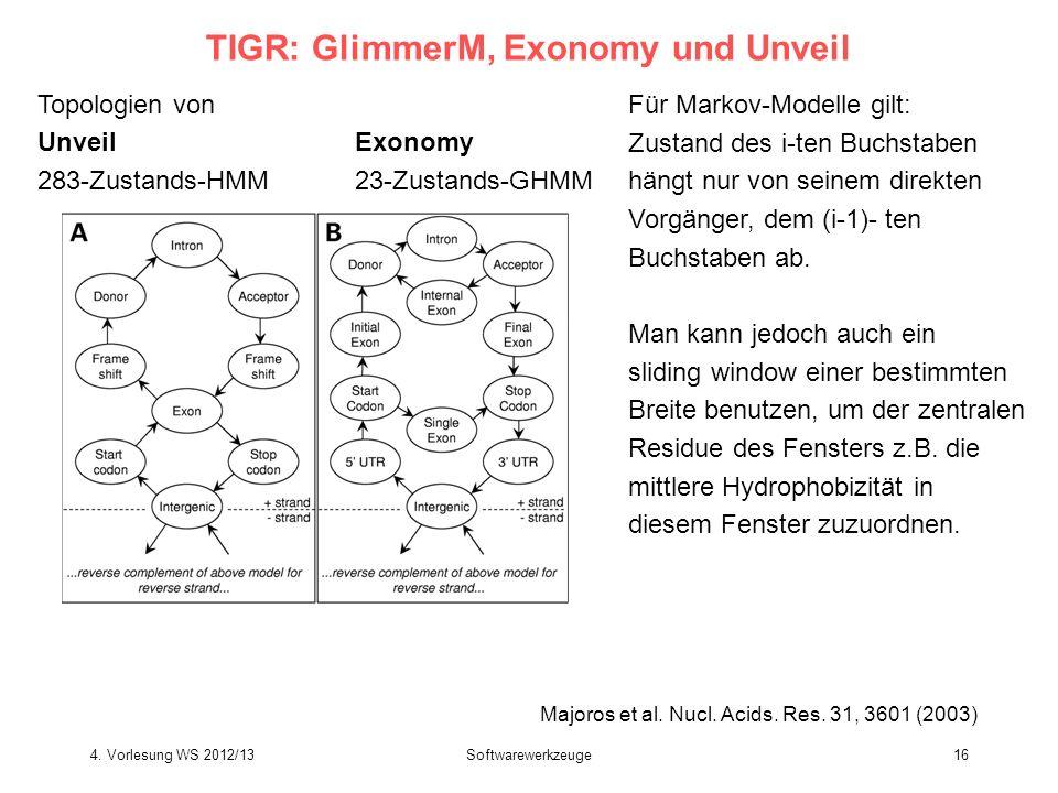 TIGR: GlimmerM, Exonomy und Unveil