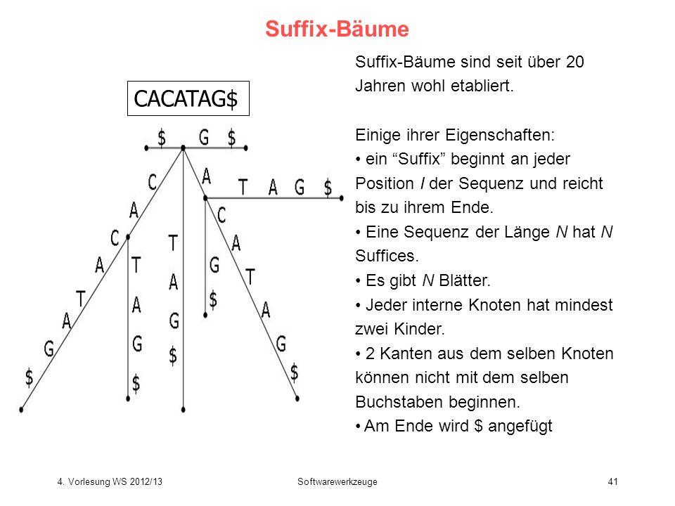 Suffix-Bäume CACATAG$