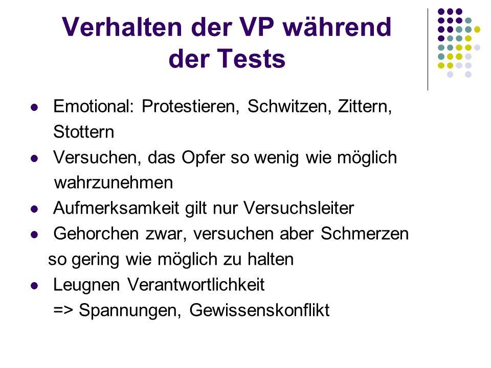 Verhalten der VP während der Tests