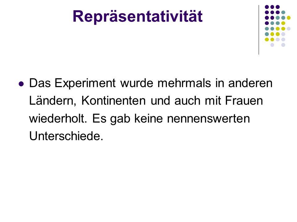 Repräsentativität Das Experiment wurde mehrmals in anderen