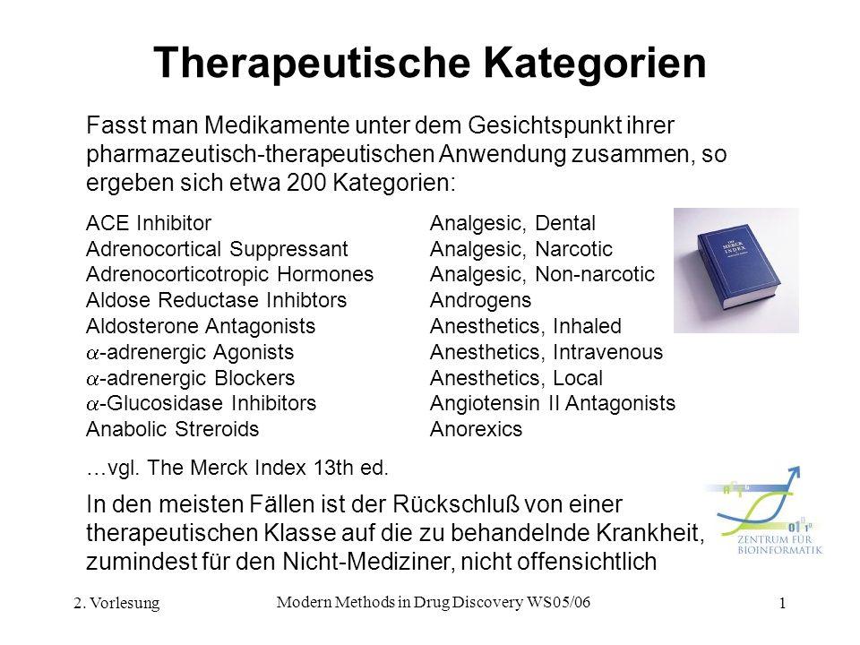 Therapeutische Kategorien