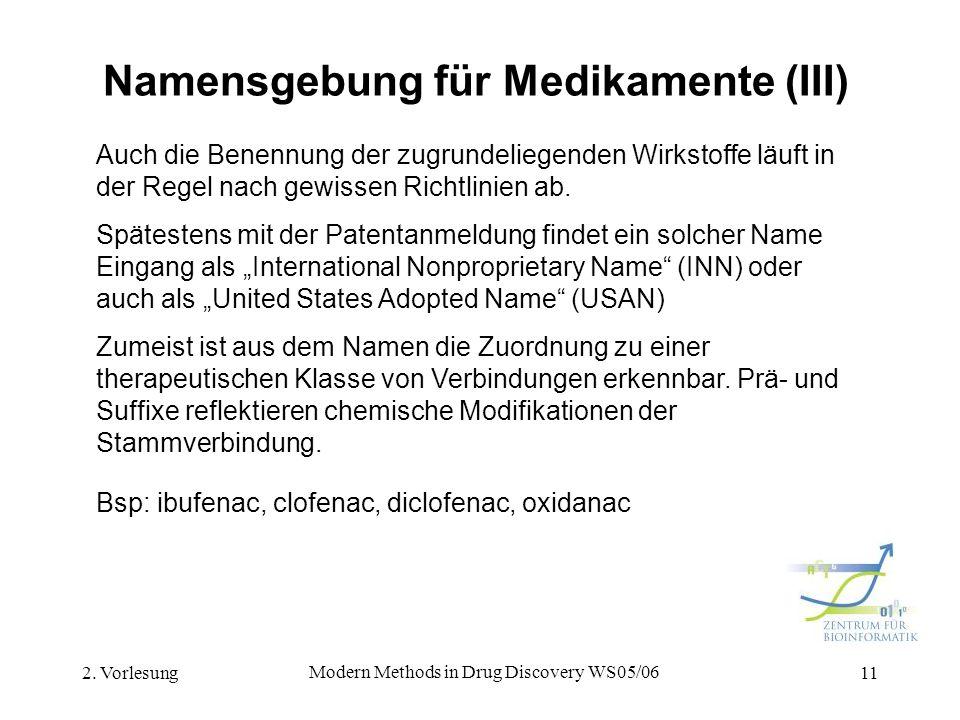 Namensgebung für Medikamente (III)