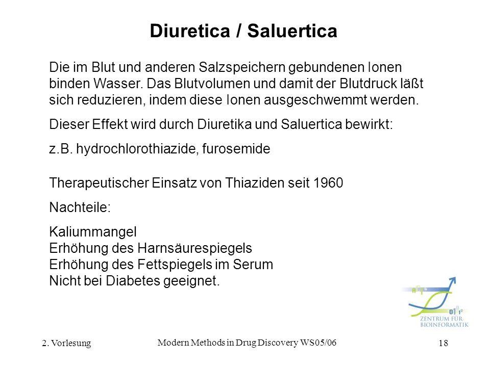 Diuretica / Saluertica