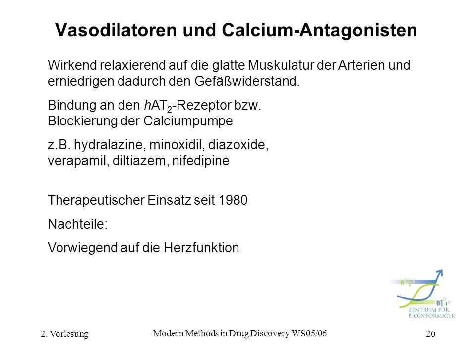 Vasodilatoren und Calcium-Antagonisten