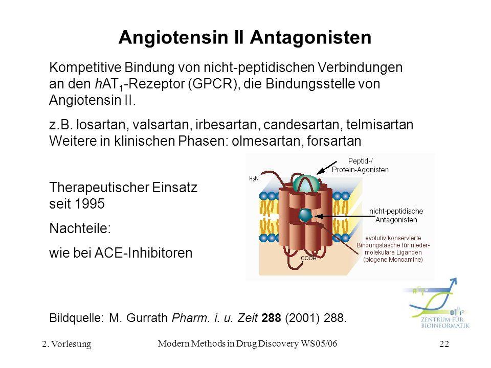 Angiotensin II Antagonisten