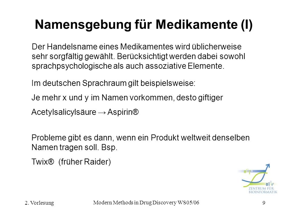 Namensgebung für Medikamente (I)