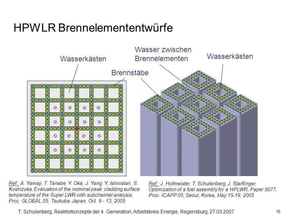 HPWLR Brennelemententwürfe