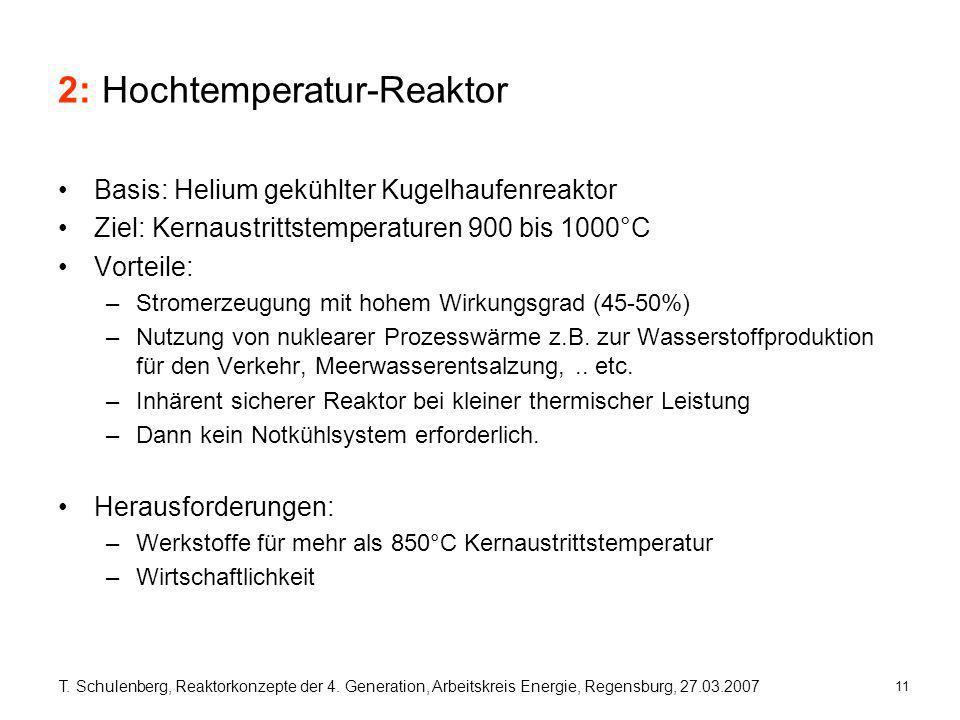 2: Hochtemperatur-Reaktor