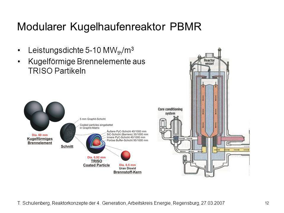 Modularer Kugelhaufenreaktor PBMR