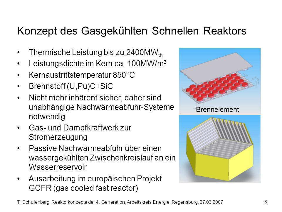 Konzept des Gasgekühlten Schnellen Reaktors
