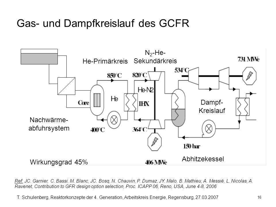 Gas- und Dampfkreislauf des GCFR