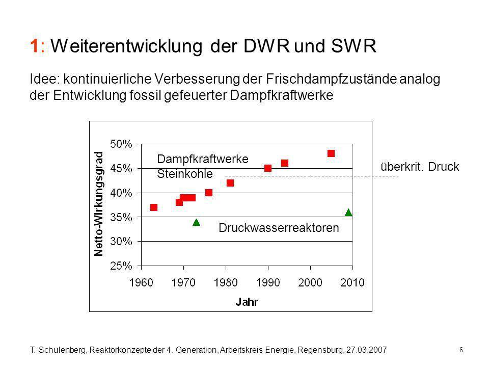 1: Weiterentwicklung der DWR und SWR