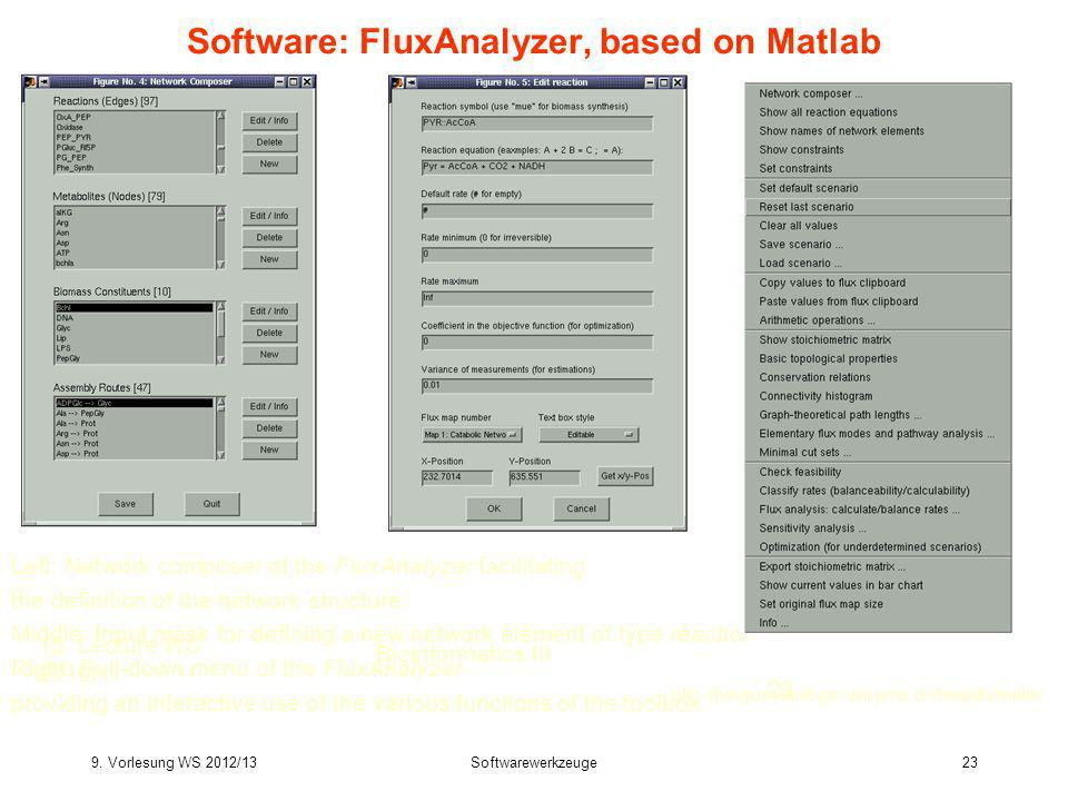 Software: FluxAnalyzer, based on Matlab
