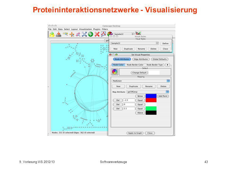 Proteininteraktionsnetzwerke - Visualisierung