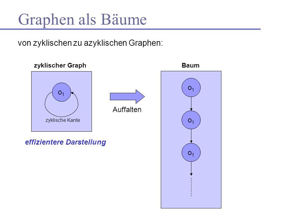 Graphen als Bäume von zyklischen zu azyklischen Graphen: o1 o1