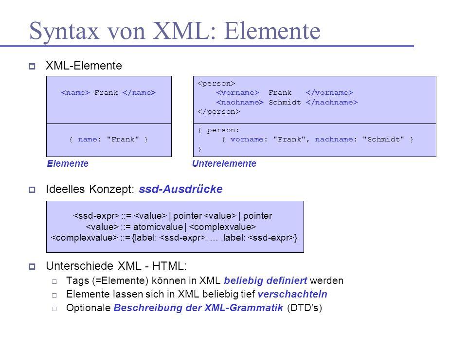 Syntax von XML: Elemente