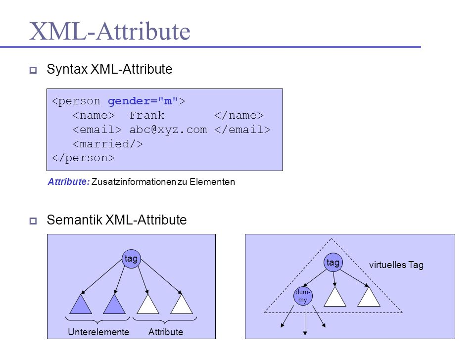 XML-Attribute Syntax XML-Attribute Semantik XML-Attribute