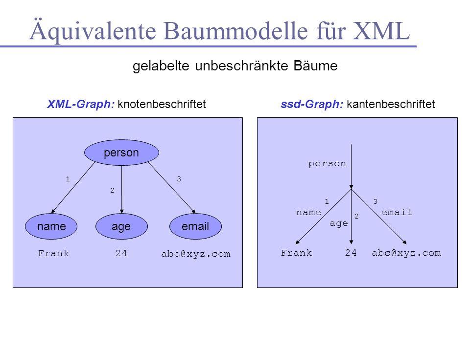 Äquivalente Baummodelle für XML